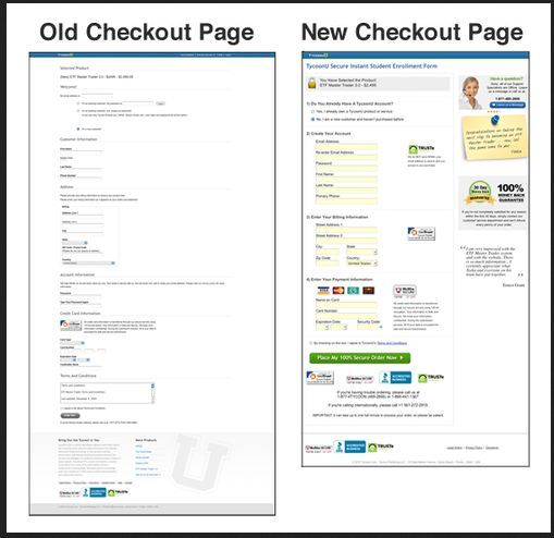 The short and simple checkout process