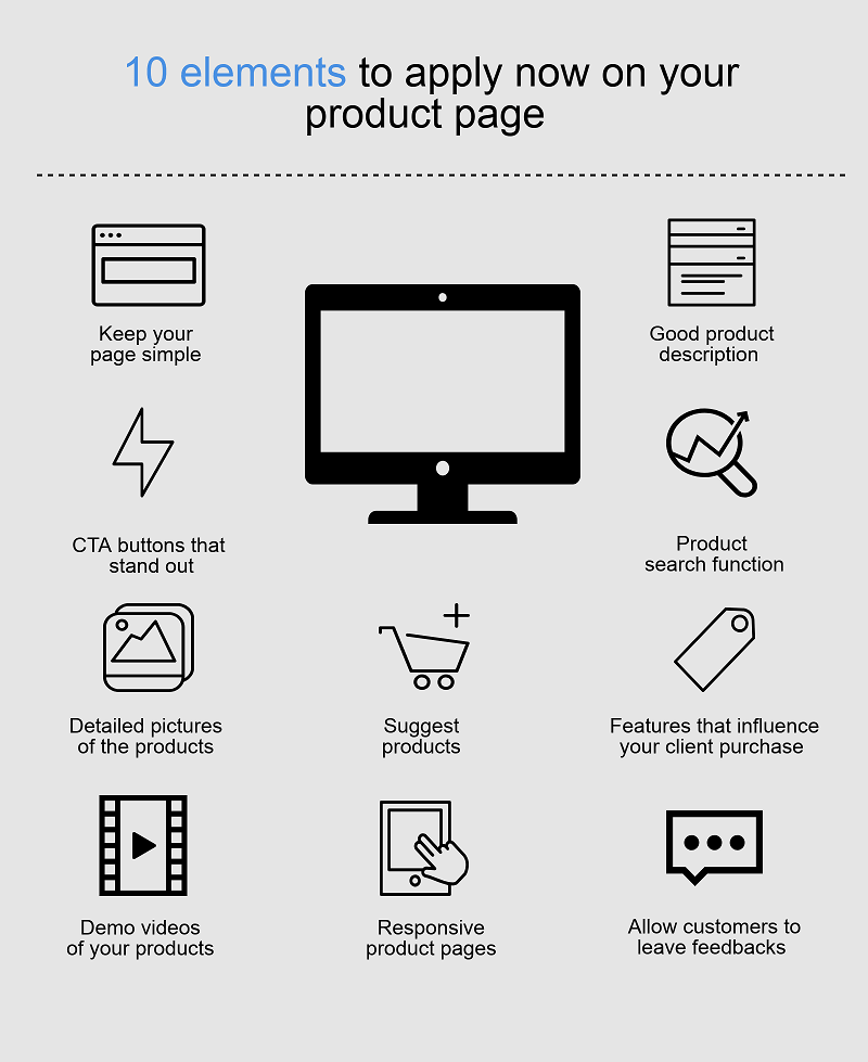 Creating the perfect eCommerce product page: final thoughts