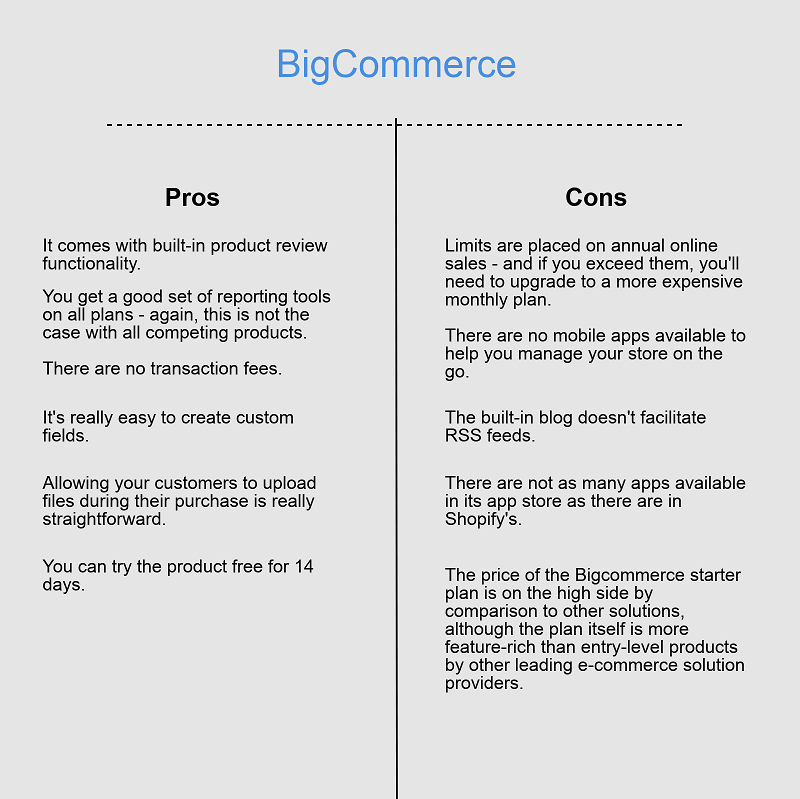 Shopify or BigCommerce? Final thoughts 2