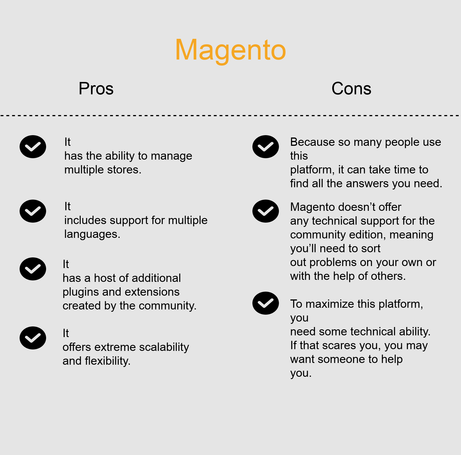 Magneto is the best open source eСommerce platform
