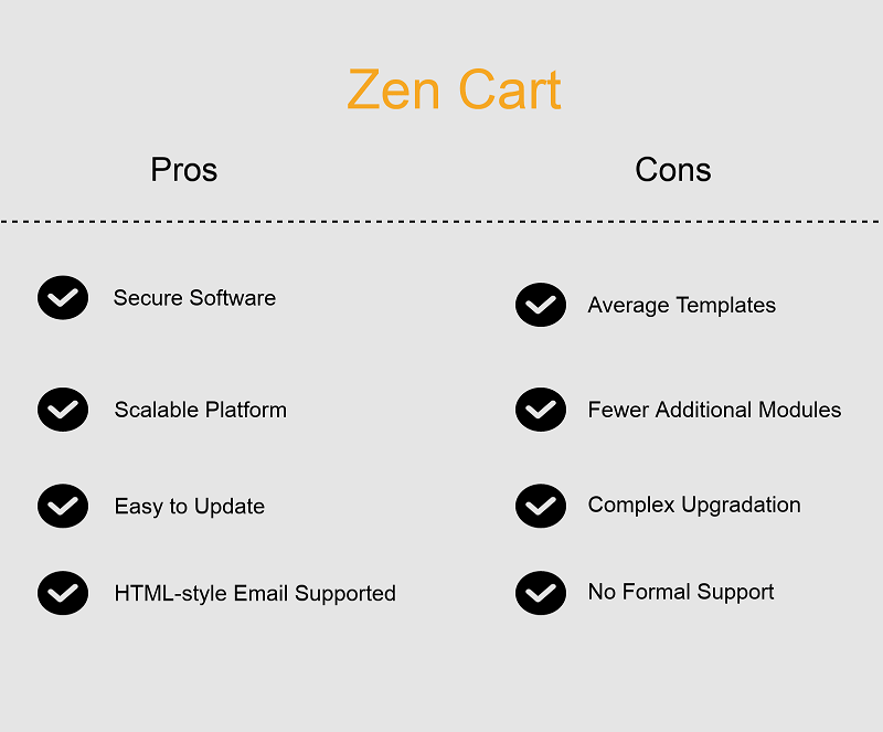 When choosing Zen Cart as an open source e-commerce platform for your online retail business