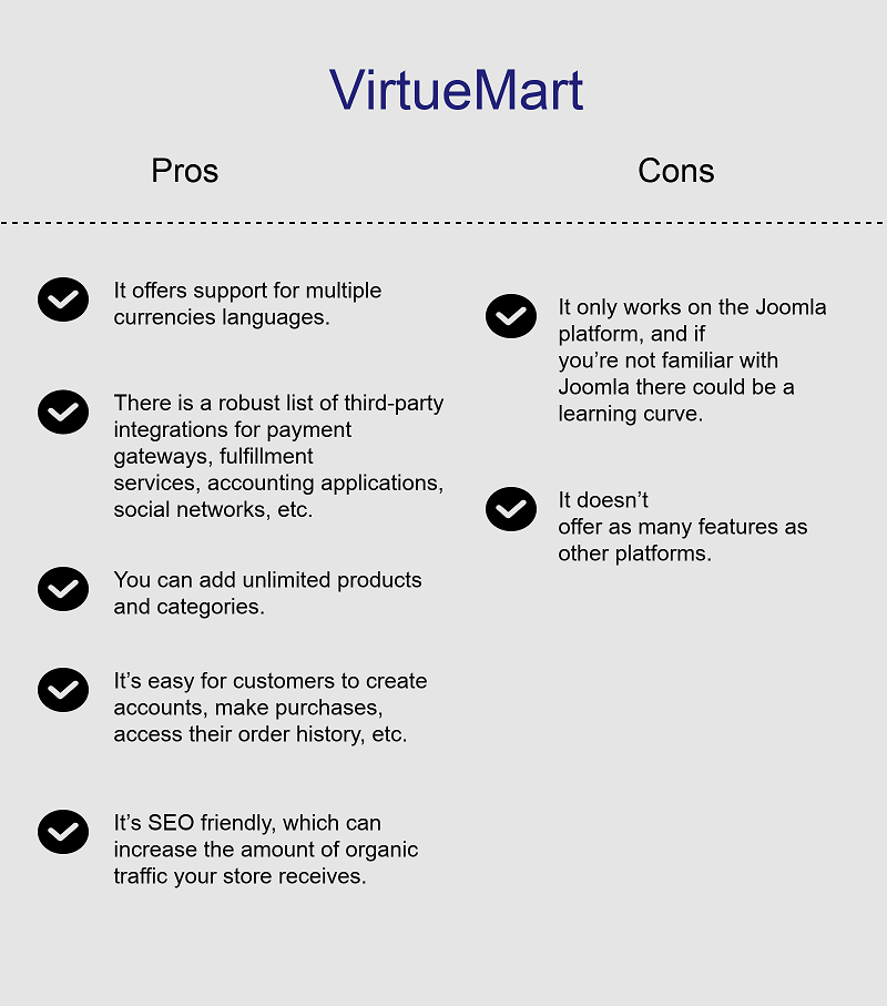 VirtueMart is an e-commerce extension developed for websites on Joomla