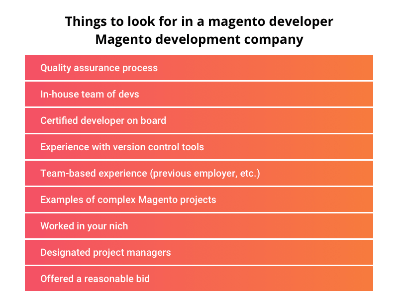 How to Hire the Perfect Magento Web Developer