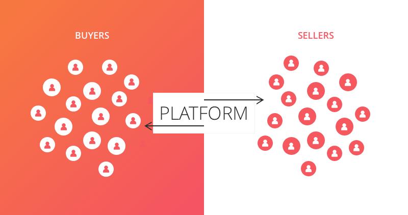 Кроме этого, есть много удачных примеров маркет плейсов, таких как Etsy, Handy, Airbnb и Craigslist