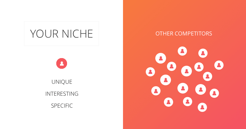 Focusing on a particular niche is crucial to building a two-sided marketplace