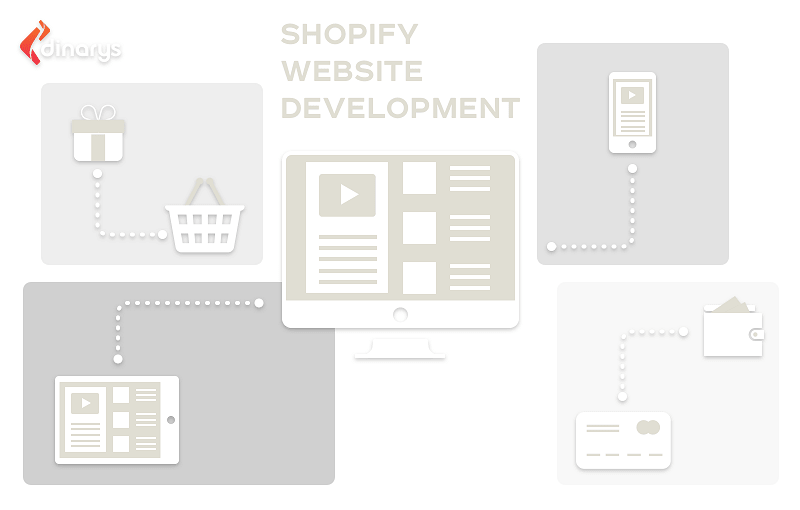 How to develop e-commerce website with Shopify