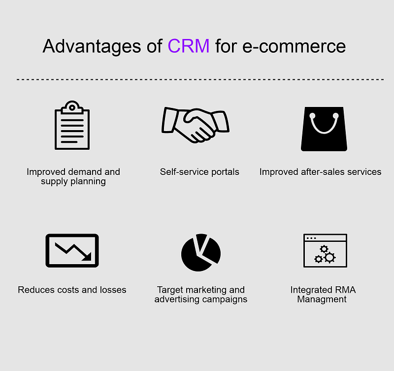 7 Key Benefits of Integrating Commerce and CRM Systems.