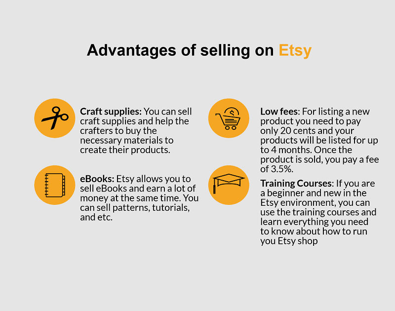 It is definitely not too hard to use Etsy, as it's meant for any ordinary user
