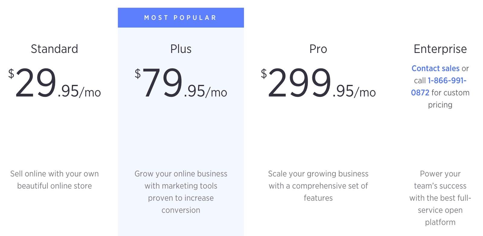 BigCommerce-vs-Shopify-price-bigcommerce-price