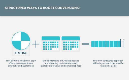 The best strategy to increase your conversion rate is the correct segmentation of your audience