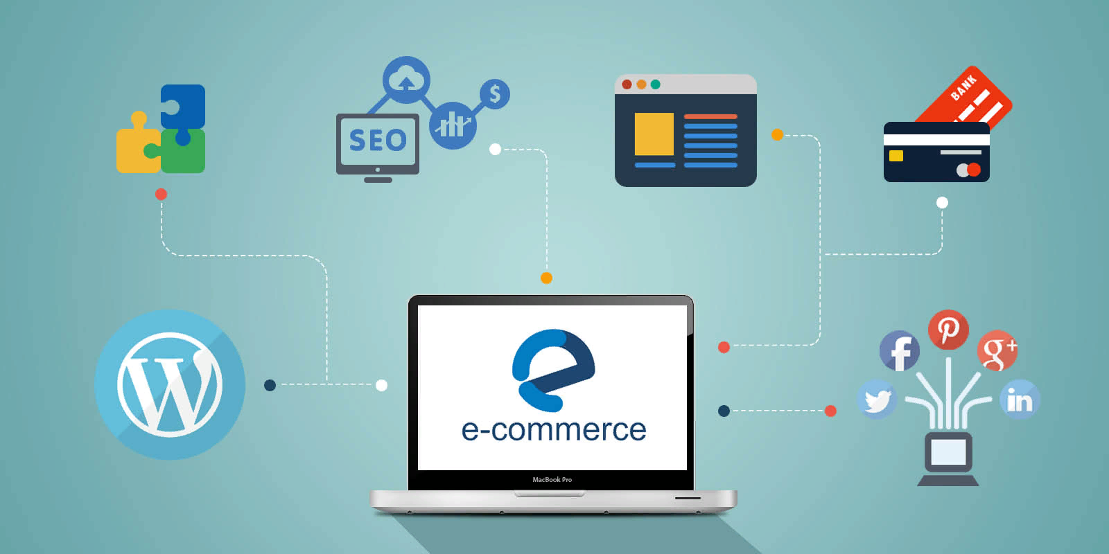 Functional all Requirements for eCommerce Websites