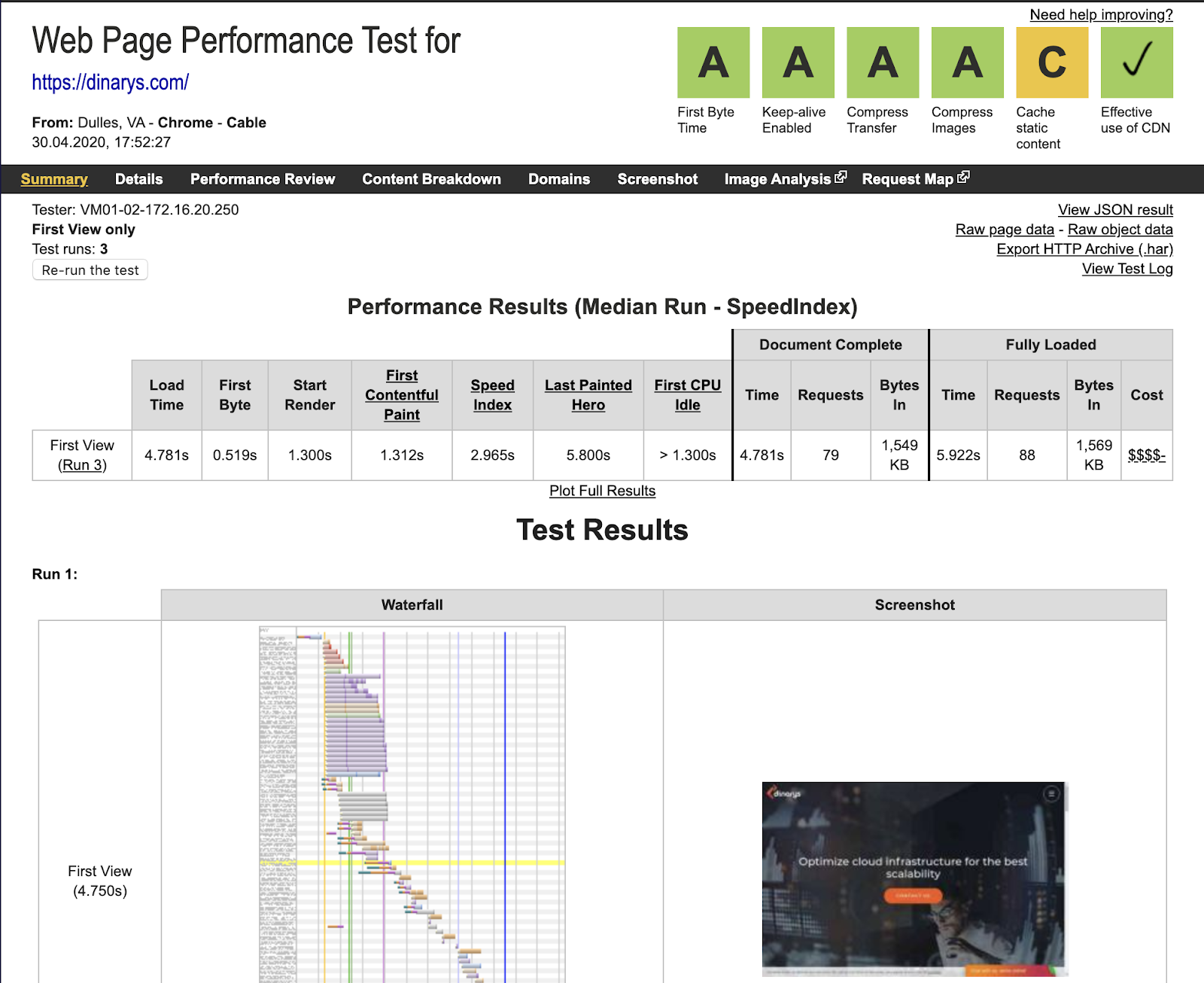 WebPage Performance Test