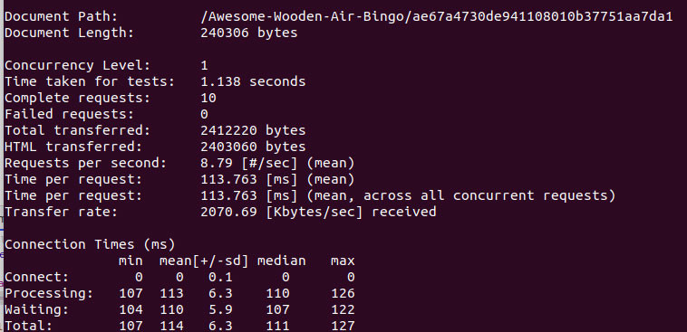 Shopware results in 111 ms