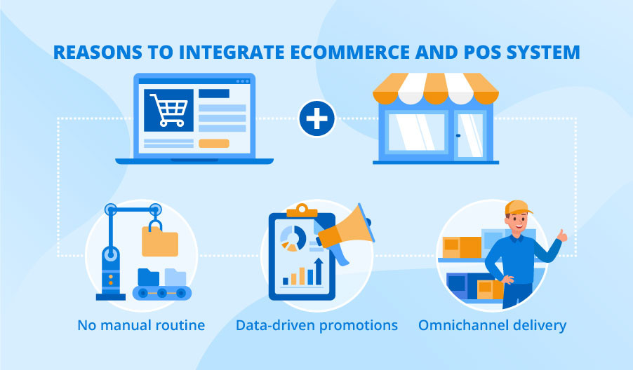 eCommerce POS Integration