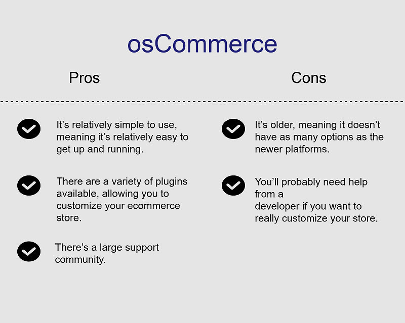 If your business needs a platform simple in maintenance, osCommerce is a perfect choice