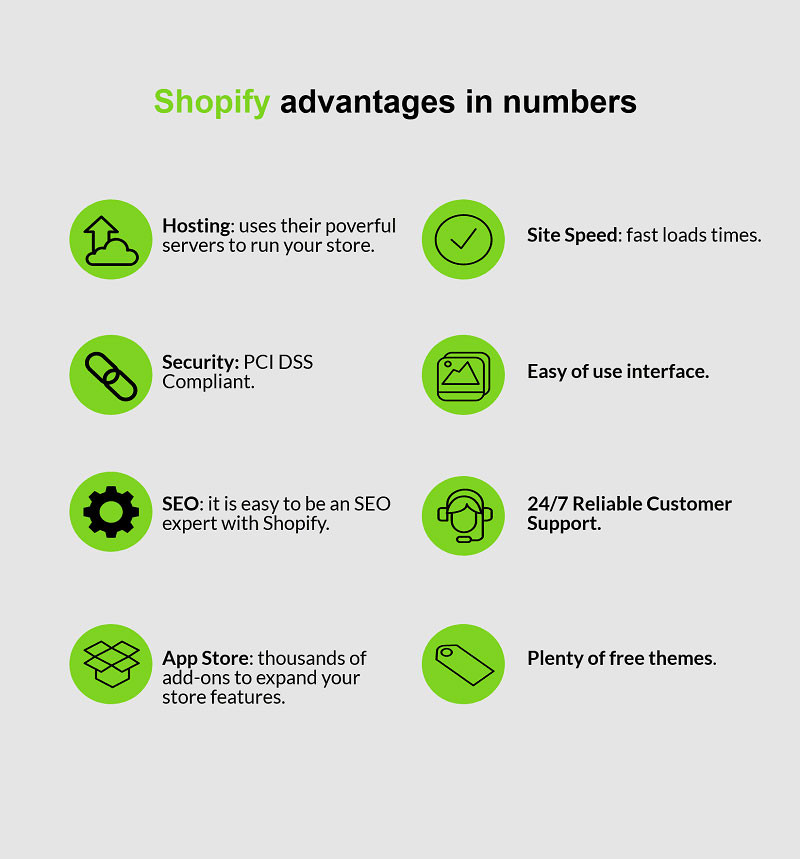 There can be different pros and cons of using shopify, and simplicity is definitely one of the cons