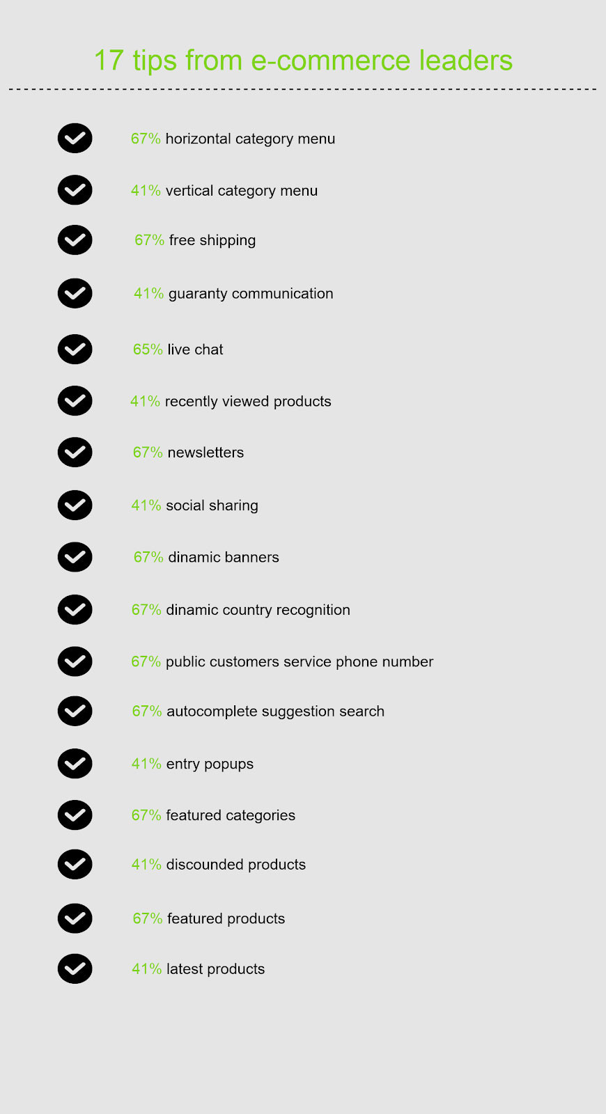 list of the best eCommerce homepage designs that will give you a clear idea how this conversion magnet can work effectively