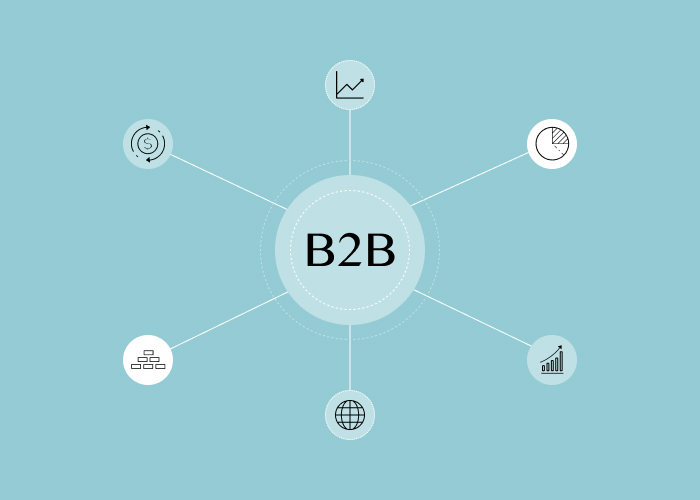 How to Choose the Best B2B ECommerce Platform
